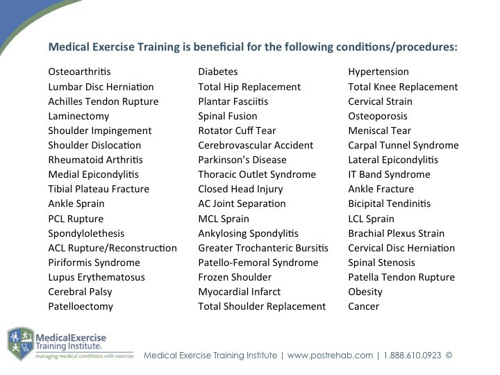 These Conditions Benefit from Medical Exercise Training