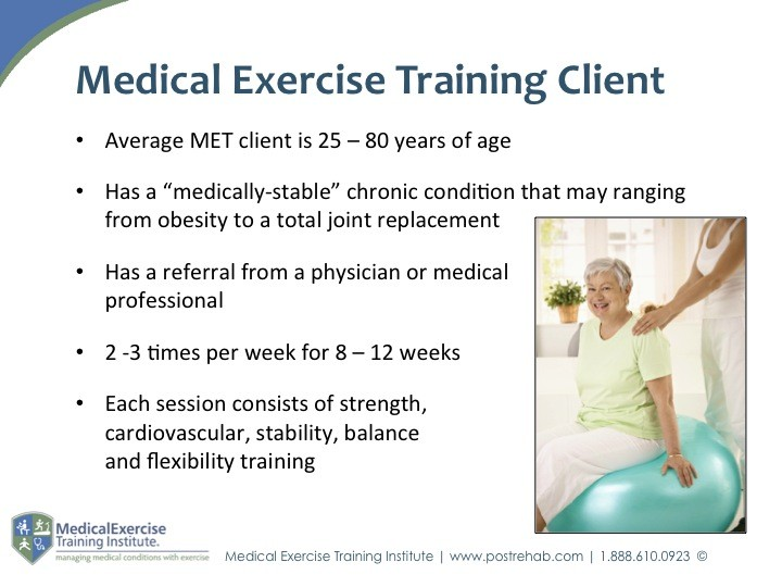 Medical Exercise Training Client